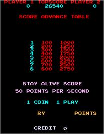 High Score Screen for Eyes.