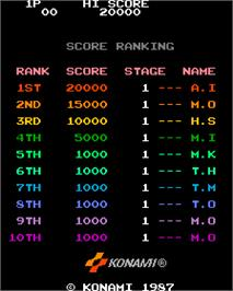 High Score Screen for Fast Lane.