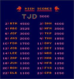 High Score Screen for Faster, Harder, More Challenging Q*bert.