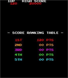 High Score Screen for Fatsy Gambler.