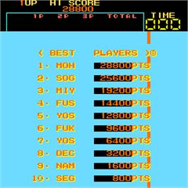 High Score Screen for Fighting Ice Hockey.