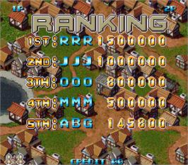 High Score Screen for Fire Hawk.