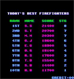 High Score Screen for Fire Trap.