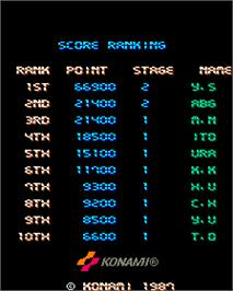 High Score Screen for Flak Attack.