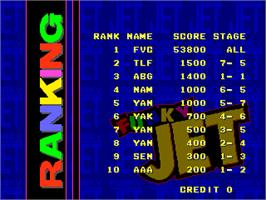 High Score Screen for Funky Jet.
