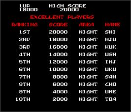 High Score Screen for Get Star.