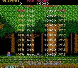 High Score Screen for Ghosts'n Goblins.