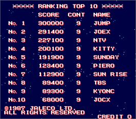 High Score Screen for Ginga NinkyouDen.