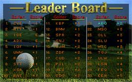 High Score Screen for Golden Tee Classic.