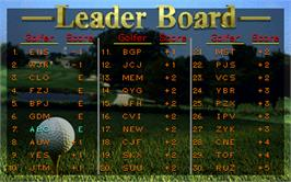 High Score Screen for Golden Tee Royal Edition Tournament.