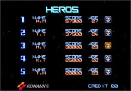 High Score Screen for Gradius II - GOFER no Yabou.