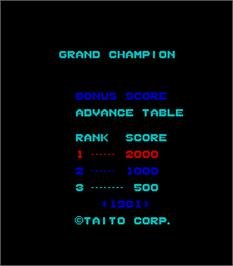High Score Screen for Grand Champion.