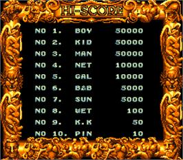 High Score Screen for Great Gurianos.