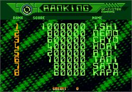 High Score Screen for Guardian Force.