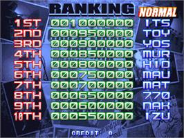 High Score Screen for Guitar Freaks 2nd Mix Ver 1.01.