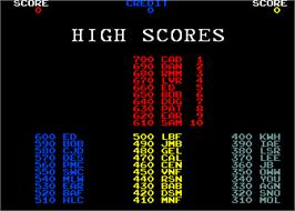 High Score Screen for Guts n' Glory.