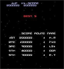 High Score Screen for Halley's Comet '87.
