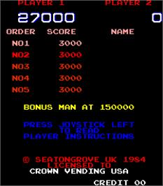 High Score Screen for Hero in the Castle of Doom.