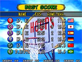 High Score Screen for Hoops '96.