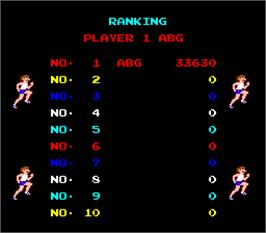 High Score Screen for Hyper Olympic.