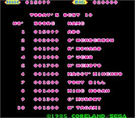 High Score Screen for I'm Sorry.