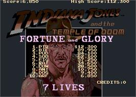 High Score Screen for Indiana Jones and the Temple of Doom.