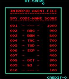 High Score Screen for Intrepid.