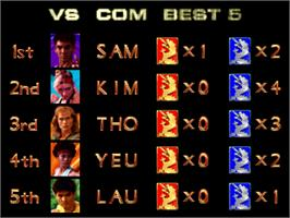 High Score Screen for Jackie Chan - The Kung-Fu Master.