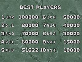 High Score Screen for Joe & Mac Returns.