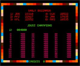 High Score Screen for Joust.
