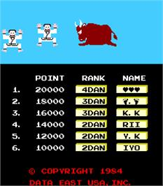 High Score Screen for Karate Champ.