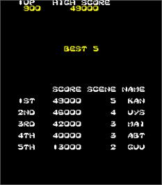 High Score Screen for KiKi KaiKai.
