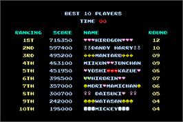High Score Screen for Kickle Cubele.