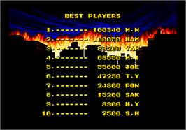 High Score Screen for King of the Monsters.