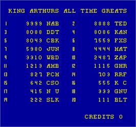 High Score Screen for Knightmare.