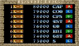 High Score Screen for Knights of the Round.