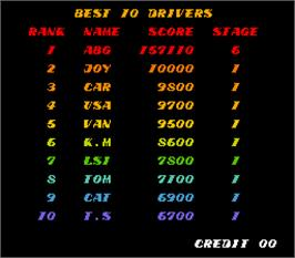 High Score Screen for Konami GT.
