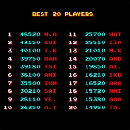 High Score Screen for Kung-Fu Master.
