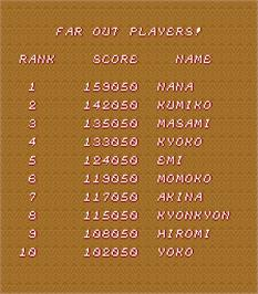 High Score Screen for Kyros.