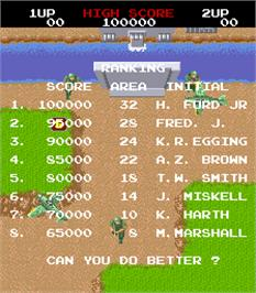 High Score Screen for Land Sea Air Squad / Riku Kai Kuu Saizensen.