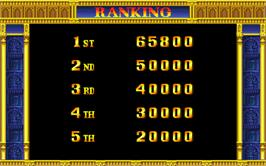 High Score Screen for Last Fortress - Toride.