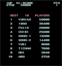 High Score Screen for Liberation.