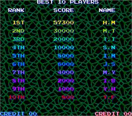 High Score Screen for Lifeforce.