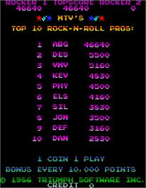 High Score Screen for MTV Rock-N-Roll Trivia.