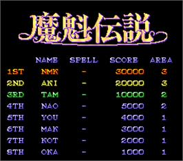 High Score Screen for Makai Densetsu.