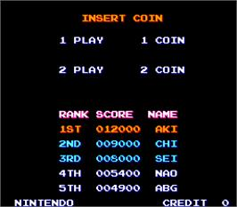 High Score Screen for Mario Bros..