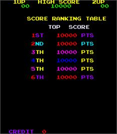 High Score Screen for Mars.