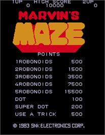 High Score Screen for Marvin's Maze.