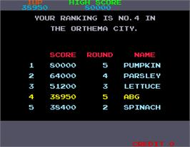 High Score Screen for Metro-Cross.