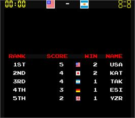 High Score Screen for Mexico 86.